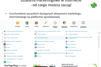 Potęga content marketingu